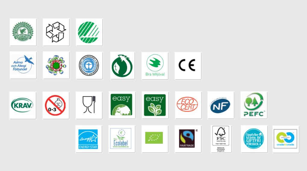 Miljömärkningar och andra symboler